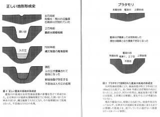 季刊Collegio 2011年春号 4-5ページ